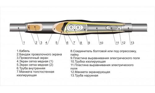 Муфты соединительные 1ПСТ-10
