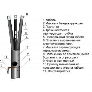Муфты концевые 3ПКВТп-10