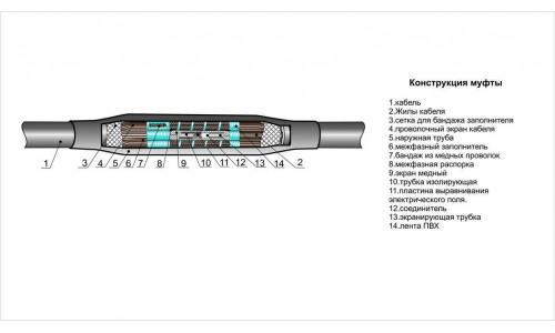 Муфты соединительные 3ПСТ-10