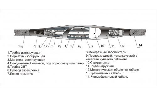 Муфты соединительные 4СТп-1 МКС