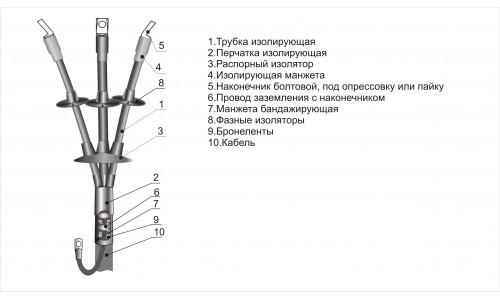 Муфты концевые КНТп-1