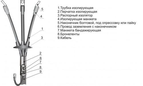 Муфты концевые КВТп-1