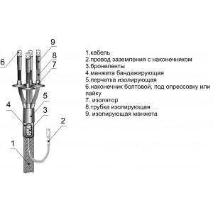 Муфты концевые ПКНТпб-1