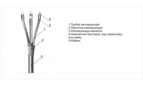 Муфты концевые ПКВТп-1