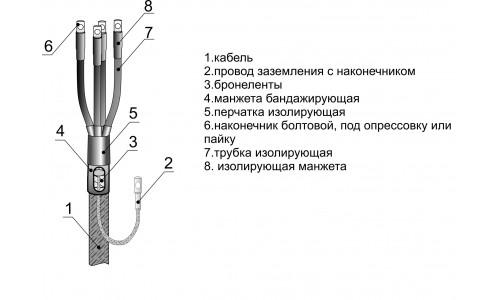 Муфты концевые ПКВТпб-1