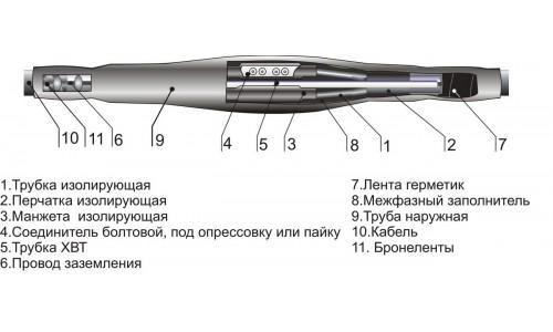 Муфты соединительные СТп-1