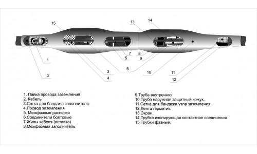 Муфты соединительные с ремонтным комплектом СТпР-10